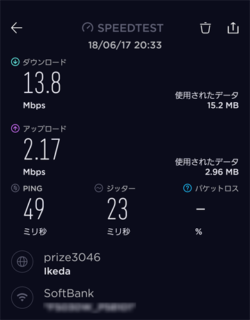 FUJIWifiの通信速度(2回目)