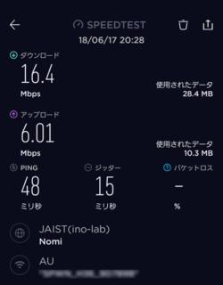 WiMAX 2+の通信速度(1回目)