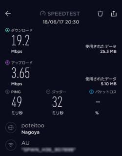WiMAX 2+の通信速度(2回目)