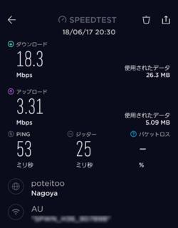 WiMAX 2+の通信速度(3回目)