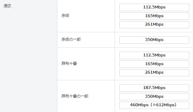 SoftBankの住所別下り通信速度情報の調べ方