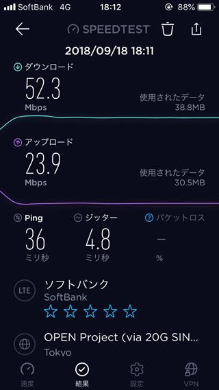 FUJIWifi×iPhone SEのスピードテスト結果